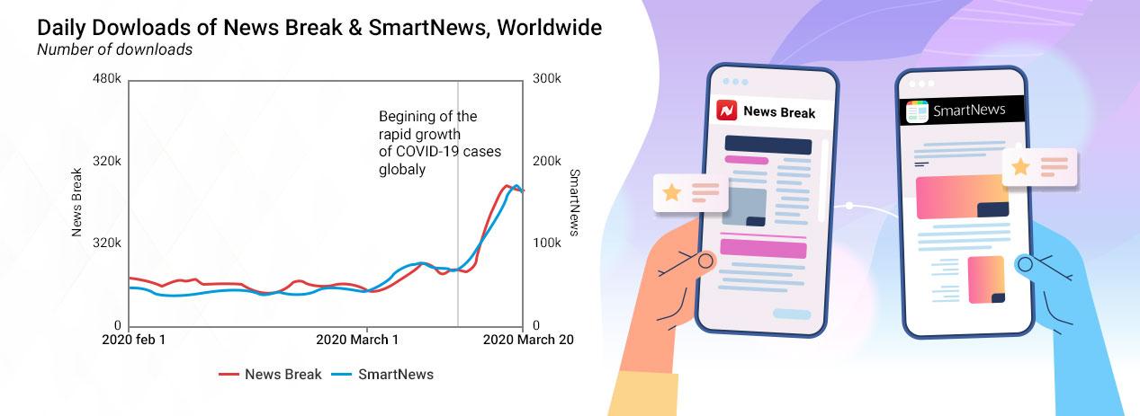 News/Media Industry